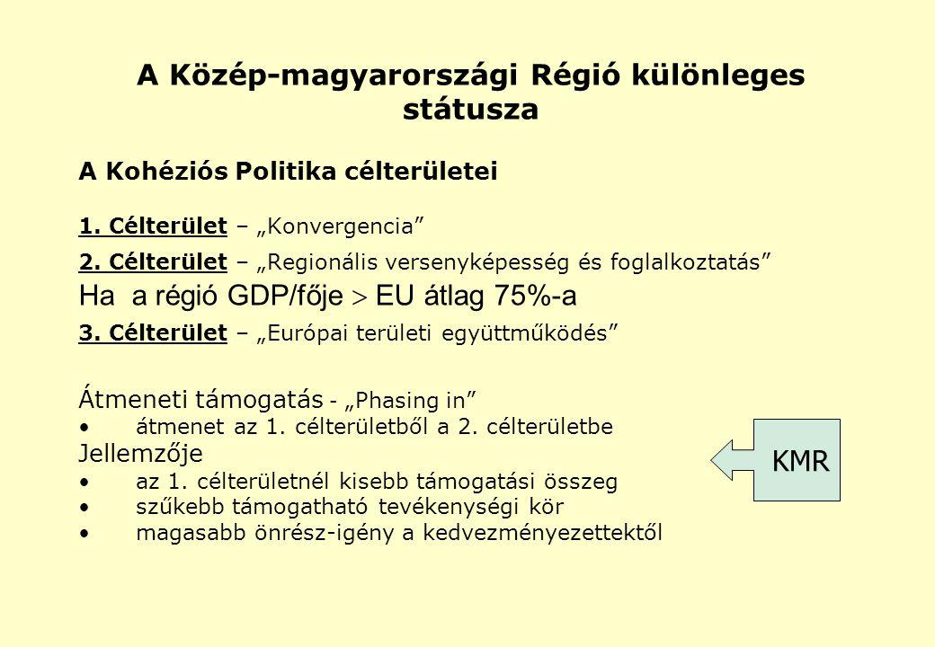 """A Kohéziós Politika célterületei 1.Célterület – """"Konvergencia 2."""