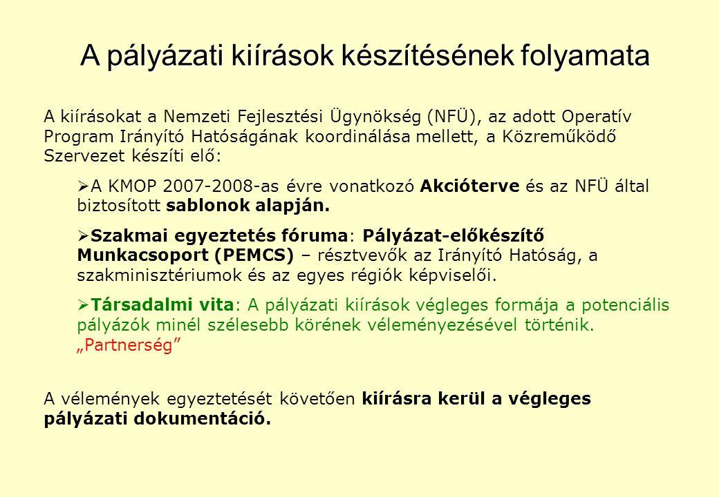 A pályázati kiírások készítésének folyamata A kiírásokat a Nemzeti Fejlesztési Ügynökség (NFÜ), az adott Operatív Program Irányító Hatóságának koordinálása mellett, a Közreműködő Szervezet készíti elő:  A KMOP 2007-2008-as évre vonatkozó Akcióterve és az NFÜ által biztosított sablonok alapján.