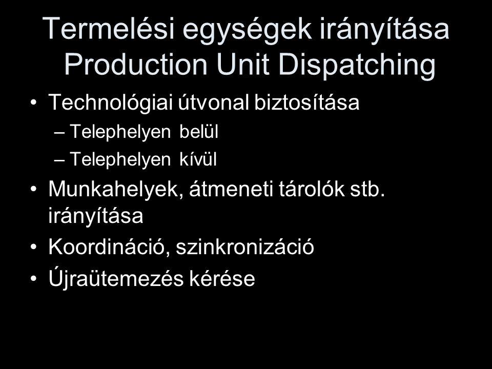 Finomprogramozás Operations/Detail Scheduling •A MES belső rendeléseket kap –Gyártandó termékek specifikációja –Gyártandó mennyiségek –Legkorábbi kezdeti és megengedett véghatáridők •Gyártási (anyagmozgatási) finomprogramot készít –Anyagok rendelkezésre állásának ellenőrzése –Operációk és erőforrások egymáshoz rendelése –Job-ok indítási időpontjainak meghatározása –Operációk indítási sorrendje erőforrásonként –Technológiai alternatívák menedzselése –Menedzser mutatók számítása és ellenőrzése •Proaktív/Reaktív működés
