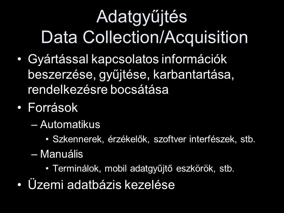 Specifikációk kezelése Specification Management •Gyártási egységekkel kapcsolatos információk kezelése: –Specifikációk, jelentések, űrlapok, rajzok –Alkatrészprogramok, műveleti utasítások –Környezetvédelmi, biztonsági, egészségügyi előírások –Szabványok –Egyéb adatbázis rekordok …