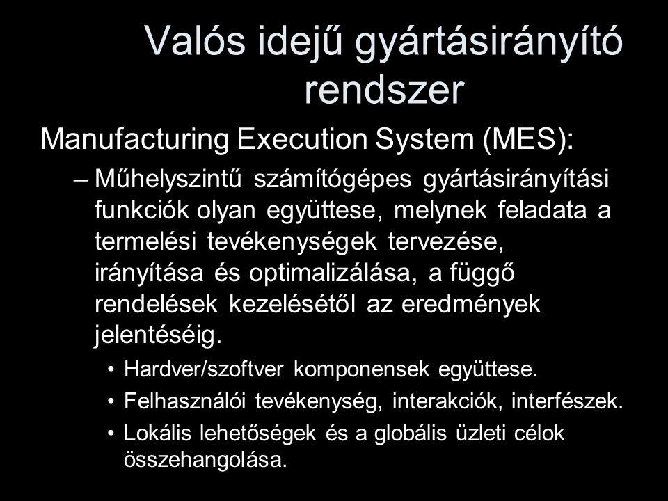 Valós idejű gyártásirányító rendszer Manufacturing Execution System (MES): –Műhelyszintű számítógépes gyártásirányítási funkciók olyan együttese, melynek feladata a termelési tevékenységek tervezése, irányítása és optimalizálása, a függő rendelések kezelésétől az eredmények jelentéséig.