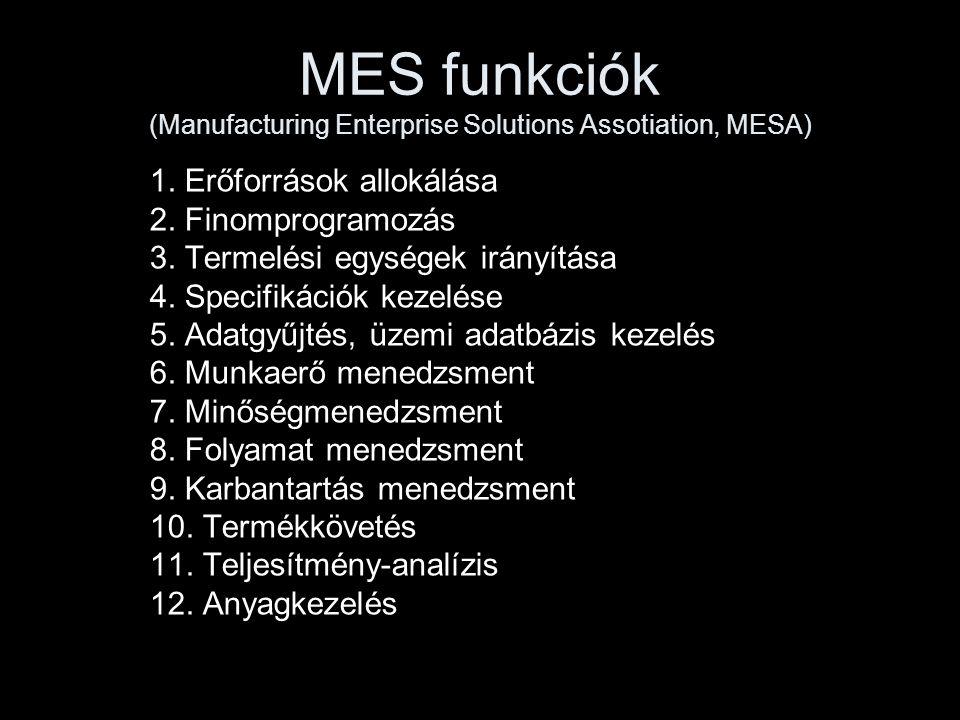 MES funkciók (Manufacturing Enterprise Solutions Assotiation, MESA) 1.