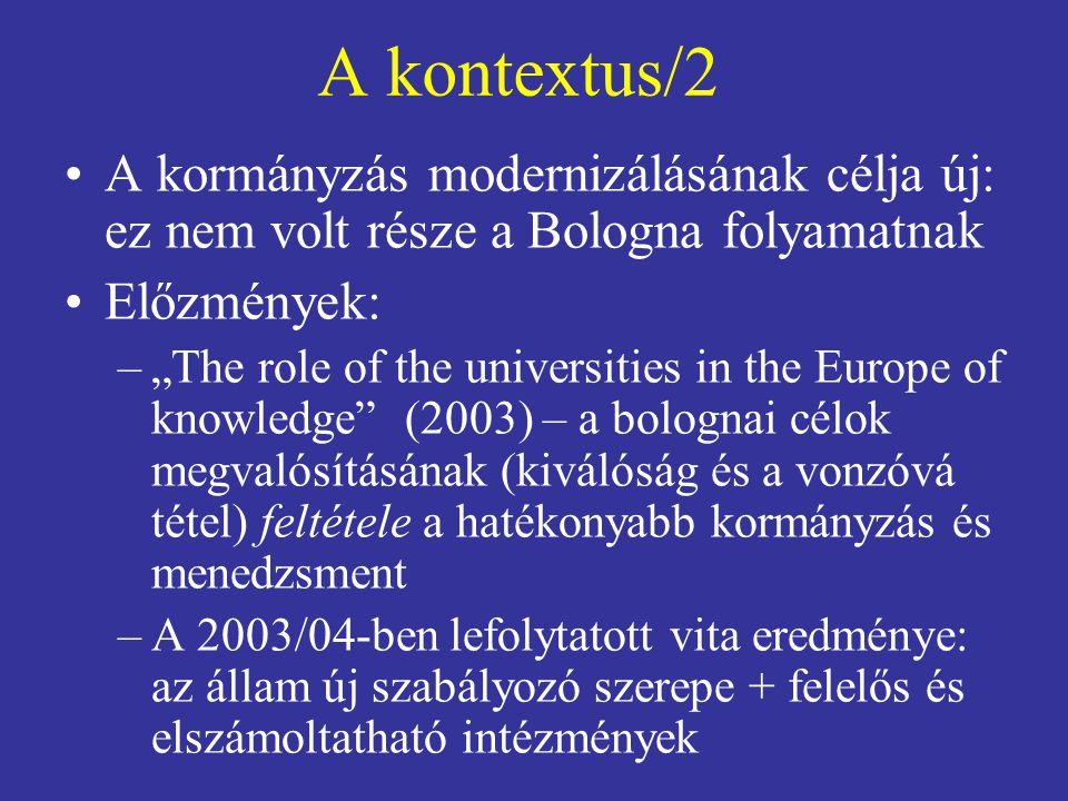 """A kontextus/3 • Előzmények (folyt): • A vita nyomán született EU bizottsági felhívás: """"Európa szellemi tőkéjének mozgósítása: tegyük lehetővé az egyetemek teljes körű hozzájárulását a lisszaboni stratégiához! (2005) • DIAGNÓZIS: állami túlszabályozás (mikro- menedzsment) és gyenge intézményi vezetés • JAVASLAT: mind a rendszerszintű, mind intézményi szintű irányítás modernizálása"""