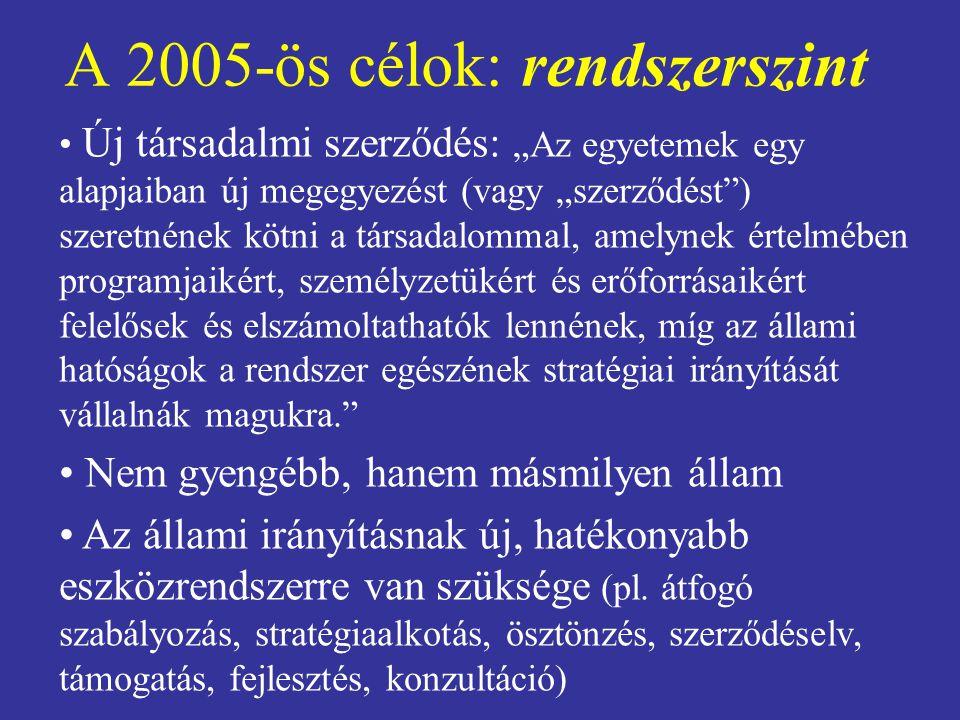 """A 2005-ös célok: rendszerszint • Új társadalmi szerződés: """"Az egyetemek egy alapjaiban új megegyezést (vagy """"szerződést"""") szeretnének kötni a társadal"""