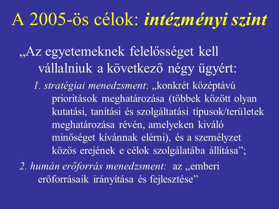 """A 2005-ös célok: intézményi szint """"Az egyetemeknek felelősséget kell vállalniuk a következő négy ügyért: 1. stratégiai menedzsment: """"konkrét középtávú"""