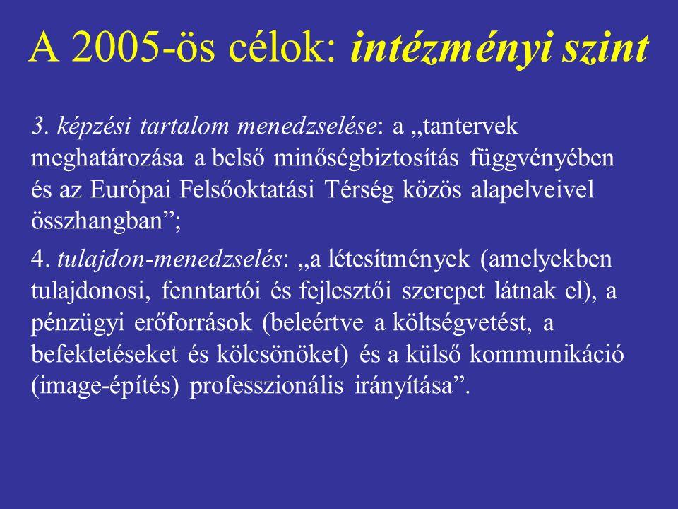 """A 2005-ös célok: intézményi szint 3. képzési tartalom menedzselése: a """"tantervek meghatározása a belső minőségbiztosítás függvényében és az Európai Fe"""