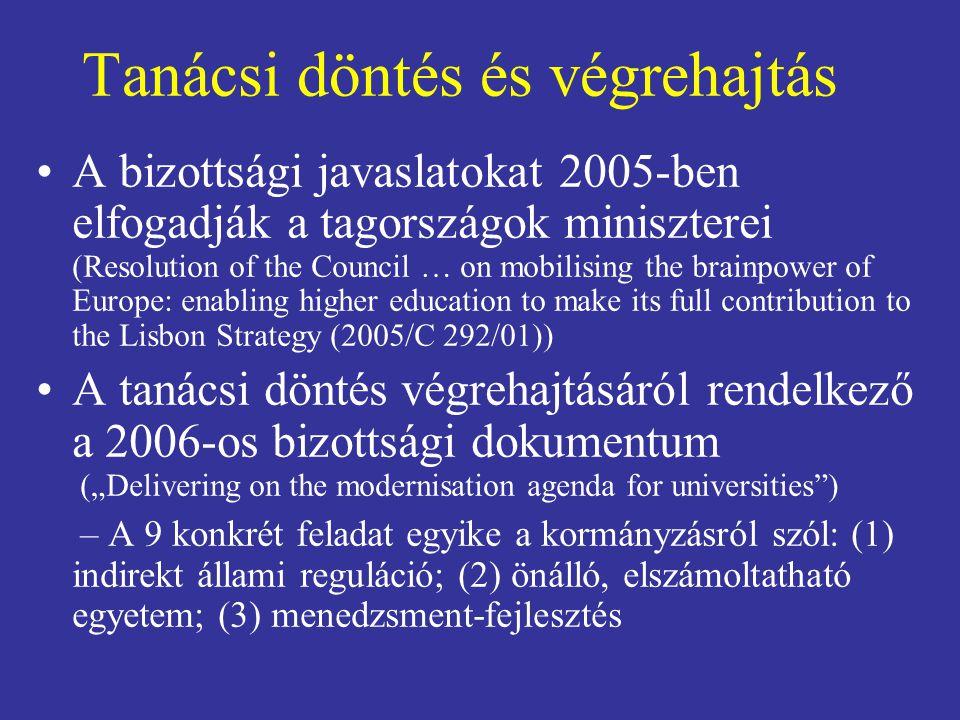 Tanácsi döntés és végrehajtás •A bizottsági javaslatokat 2005-ben elfogadják a tagországok miniszterei (Resolution of the Council … on mobilising the