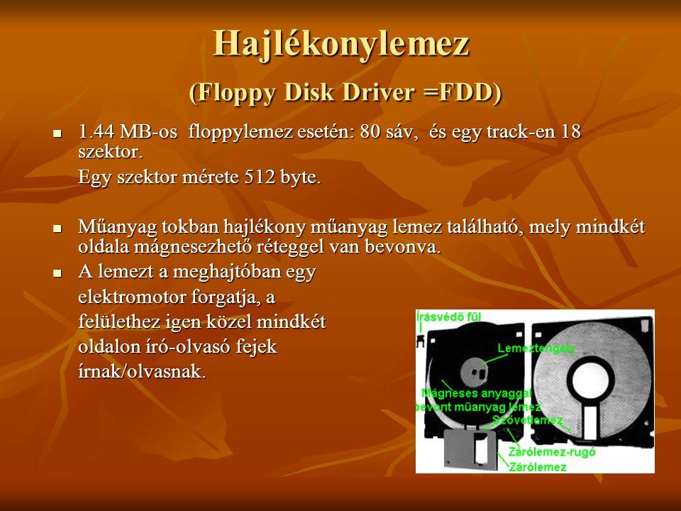 Hajlékonylemez (Floppy Disk Driver =FDD)  1.44 MB-os floppylemez esetén: 80 sáv, és egy track-en 18 szektor. Egy szektor mérete 512 byte.  Műanyag t