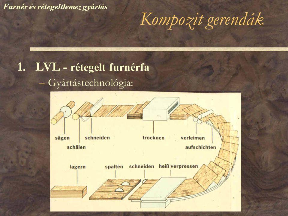Kompozit gerendák 1. LVL - rétegelt furnérfa –Gyártástechnológia: Furnér és rétegeltlemez gyártás