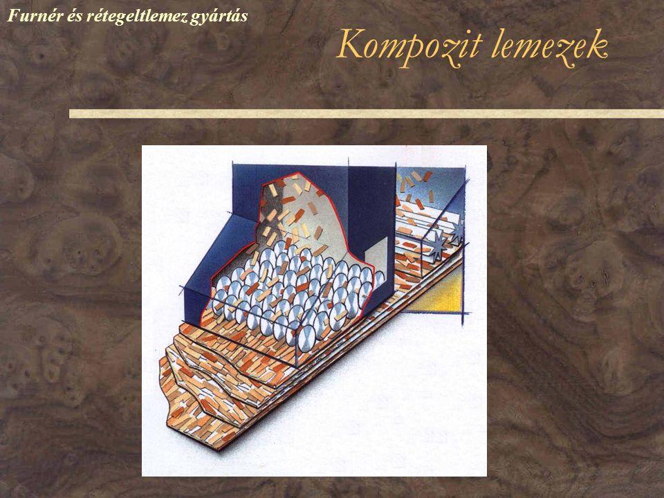 Furnér és rétegeltlemez gyártás Kompozit lemezek
