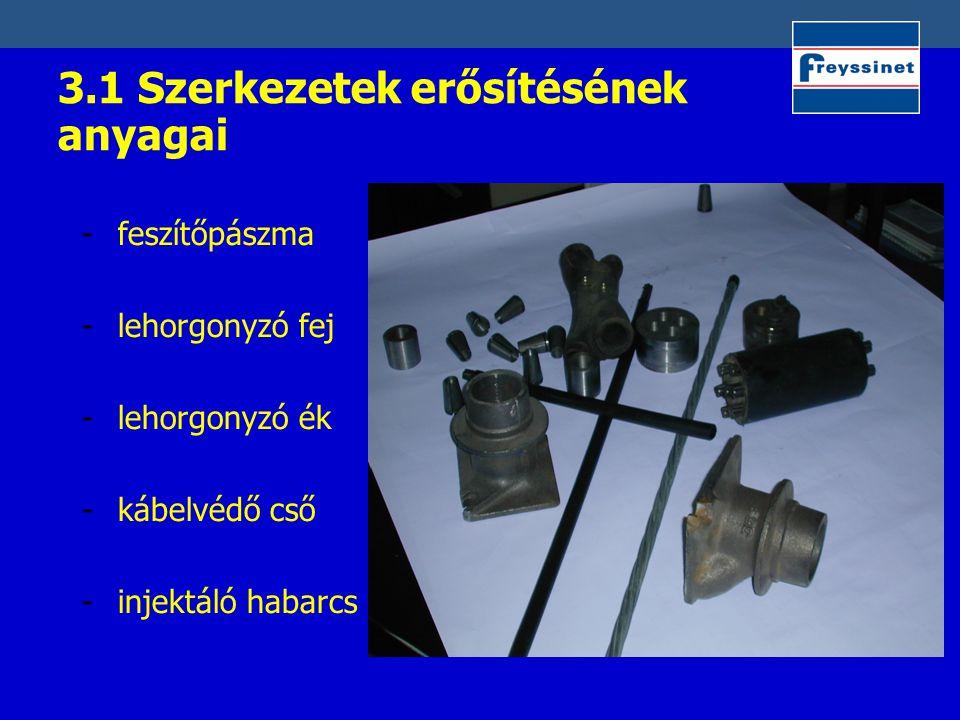 3.1 Szerkezetek erősítésének anyagai -feszítőpászma -lehorgonyzó fej -lehorgonyzó ék -kábelvédő cső -injektáló habarcs