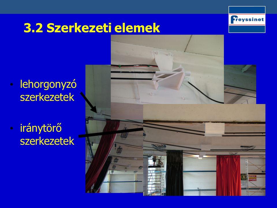 3.2 Szerkezeti elemek • lehorgonyzó szerkezetek • iránytörő szerkezetek