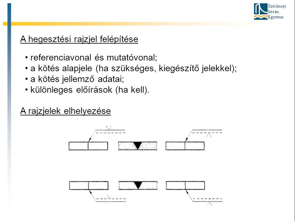 A hegesztési rajzjel felépítése • referenciavonal és mutatóvonal; • a kötés alapjele (ha szükséges, kiegészítő jelekkel); • a kötés jellemző adatai; •