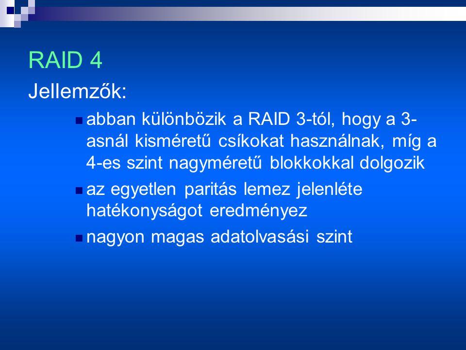 Jellemzők:  abban különbözik a RAID 3-tól, hogy a 3- asnál kisméretű csíkokat használnak, míg a 4-es szint nagyméretű blokkokkal dolgozik  az egyetlen paritás lemez jelenléte hatékonyságot eredményez  nagyon magas adatolvasási szint