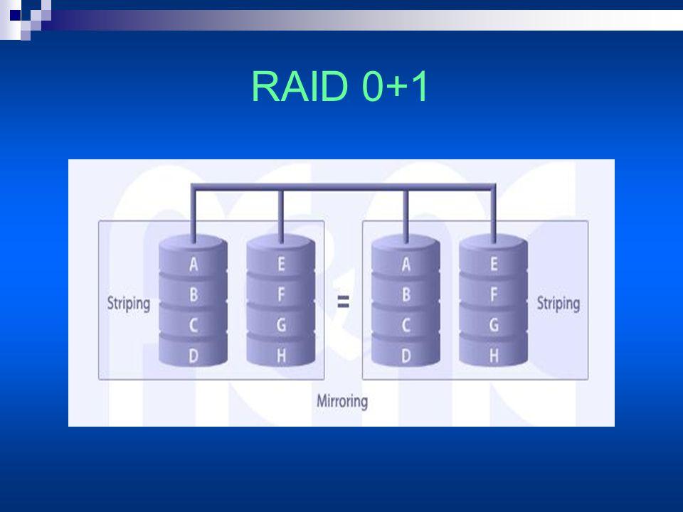 RAID 0+1