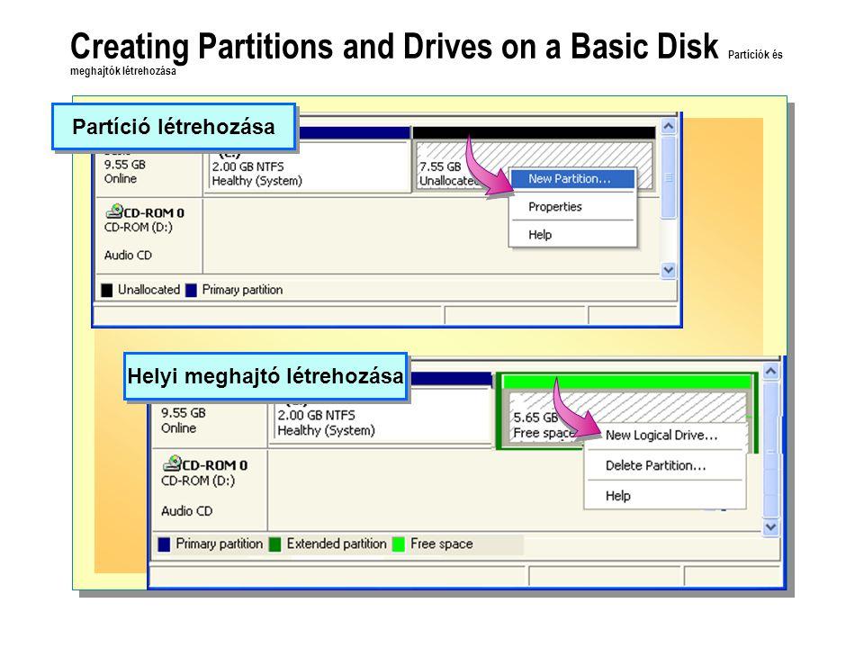 Creating Partitions and Drives on a Basic Disk Partíciók és meghajtók létrehozása Partíció létrehozása Helyi meghajtó létrehozása