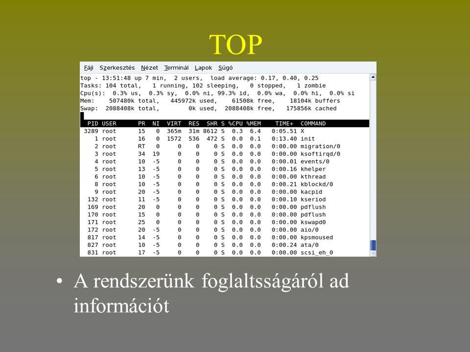 TOP •A rendszerünk foglaltsságáról ad információt