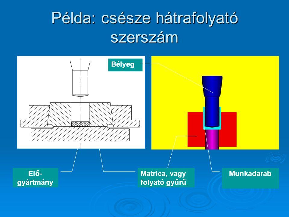 Példa: csésze hátrafolyató szerszám Bélyeg Matrica, vagy folyató gyűrű Elő- gyártmány Munkadarab