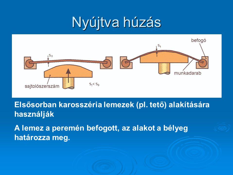 Nyújtva húzás Elsősorban karosszéria lemezek (pl.