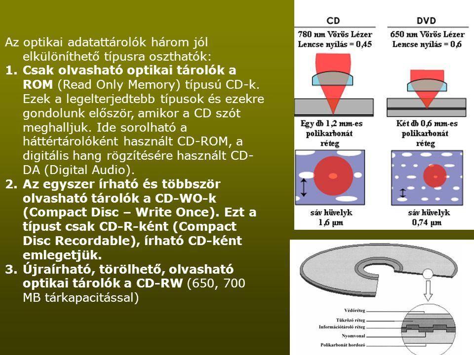 Az optikai adatattárolók három jól elkülöníthető típusra oszthatók: 1.Csak olvasható optikai tárolók a ROM (Read Only Memory) típusú CD-k. Ezek a lege