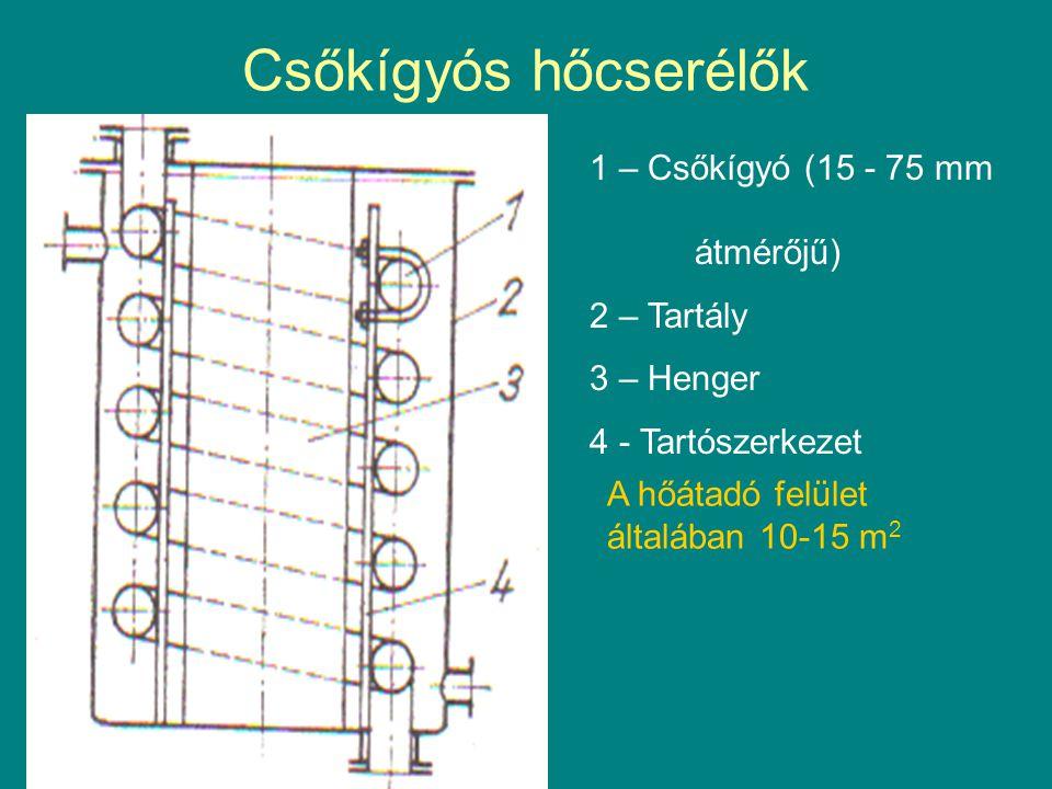 Csőkígyós hőcserélők A hőátadó felület általában 10-15 m 2 1 – Csőkígyó (15 - 75 mm átmérőjű) 2 – Tartály 3 – Henger 4 - Tartószerkezet
