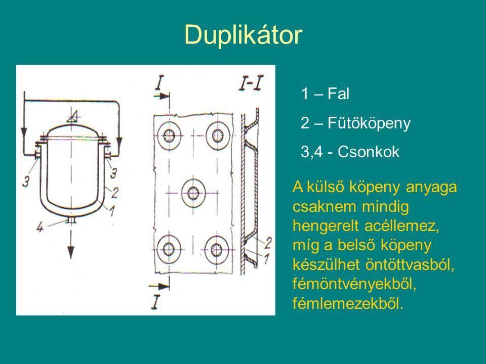 Duplikátor 1 – Fal 2 – Fűtőköpeny 3,4 - Csonkok A külső köpeny anyaga csaknem mindig hengerelt acéllemez, míg a belső köpeny készülhet öntöttvasból, f