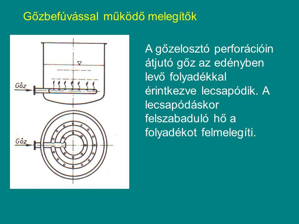 Gőzbefúvással működő melegítők A gőzelosztó perforációin átjutó gőz az edényben levő folyadékkal érintkezve lecsapódik. A lecsapódáskor felszabaduló h