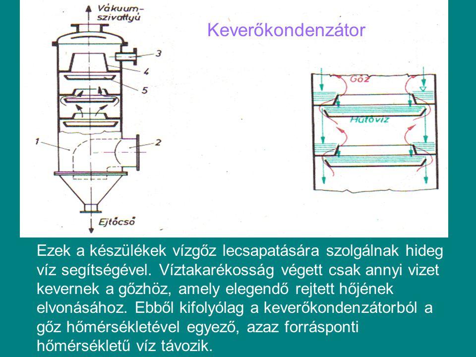 Hűtőtorony A hűtőtorony alul kiszélesedő, rendszerint betonból készült építmény, amelyben rácsozat van elhelyezve.