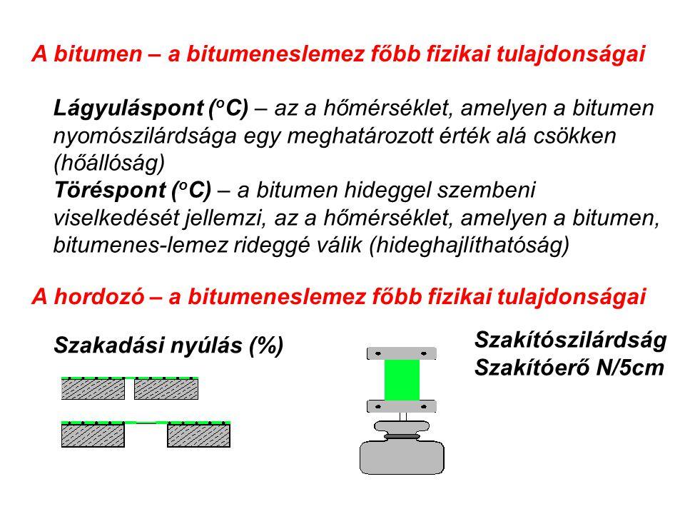 Lágyuláspont ( o C) – az a hőmérséklet, amelyen a bitumen nyomószilárdsága egy meghatározott érték alá csökken (hőállóság) Töréspont ( o C) – a bitume