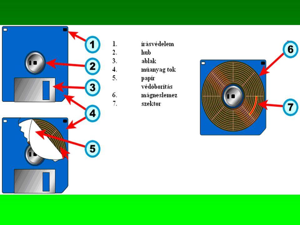 •A hajlékonylemez használatához szükségünk van egy be-, illetve kiviteli egységre, a hajlékonylemez-meghajtóra (FDD: Floppy Diskette Drive).