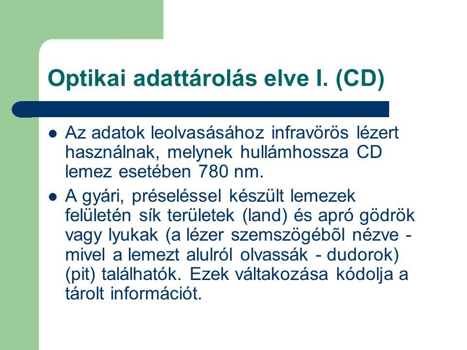 Optikai adattárolás elve I. (CD)  Az adatok leolvasásához infravörös lézert használnak, melynek hullámhossza CD lemez esetében 780 nm.  A gyári, pré