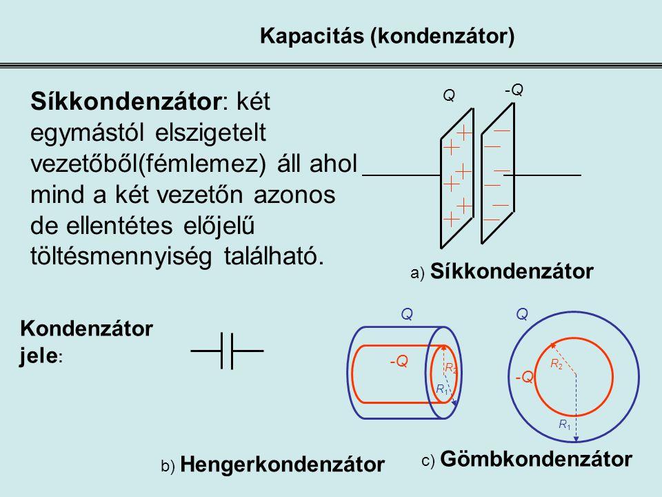 Kapacitás (kondenzátor) Q -Q-Q a) Síkkondenzátor Q -Q b) Hengerkondenzátor Kondenzátor jele : R1R1 R2R2 R2R2 R1R1 c) Gömbkondenzátor Q -Q Síkkondenzátor: két egymástól elszigetelt vezetőből(fémlemez) áll ahol mind a két vezetőn azonos de ellentétes előjelű töltésmennyiség található.