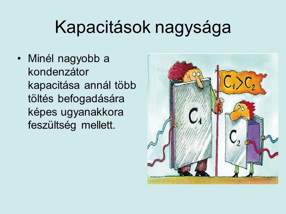 Kapacitások nagysága •Minél nagyobb a kondenzátor kapacitása annál több töltés befogadására képes ugyanakkora feszültség mellett.
