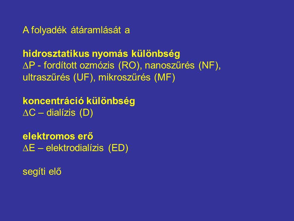 A folyadék átáramlását a hidrosztatikus nyomás különbség  P - fordított ozmózis (RO), nanoszűrés (NF), ultraszűrés (UF), mikroszűrés (MF) koncentráció különbség  C – dialízis (D) elektromos erő  E – elektrodialízis (ED) segíti elő