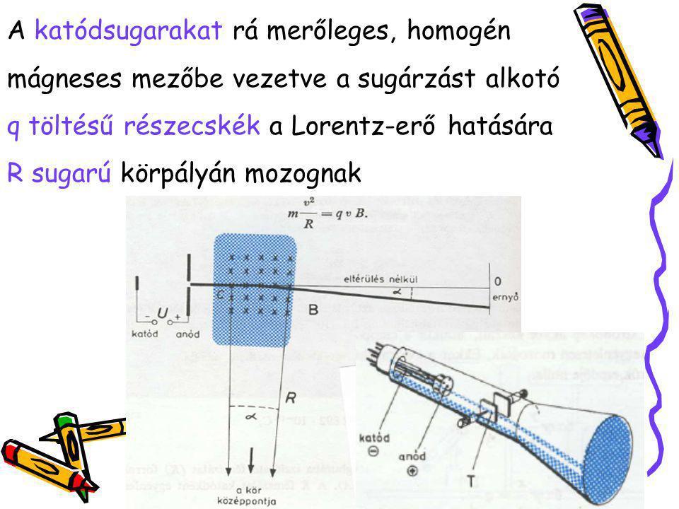 A katódsugarakat rá merőleges, homogén mágneses mezőbe vezetve a sugárzást alkotó q töltésű részecskék a Lorentz-erő hatására R sugarú körpályán mozog