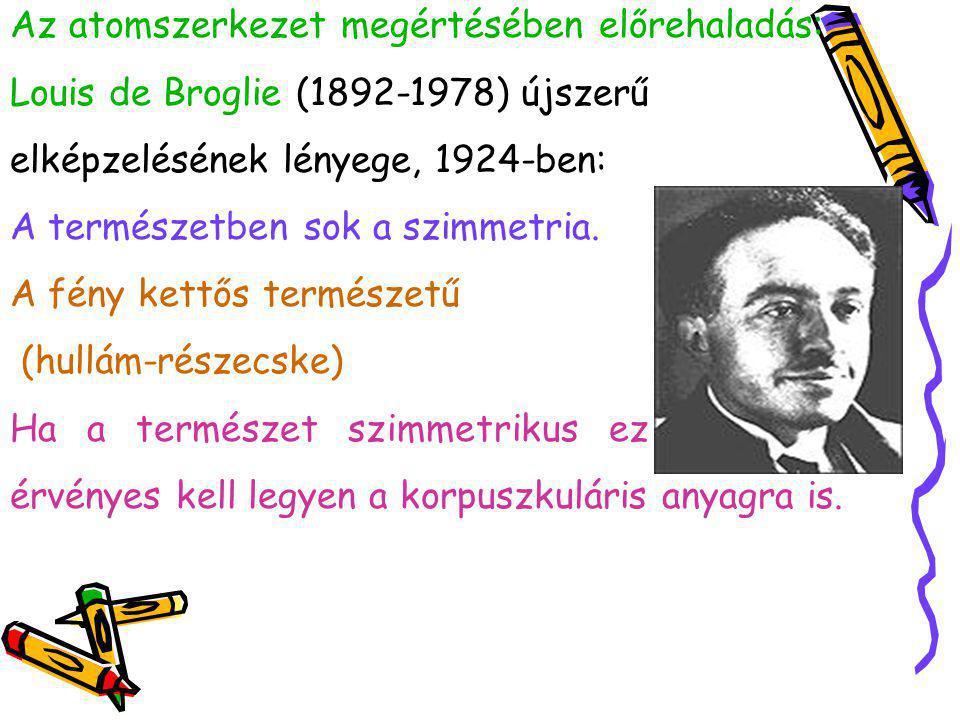 Az atomszerkezet megértésében előrehaladás: Louis de Broglie (1892-1978) újszerű elképzelésének lényege, 1924-ben: A természetben sok a szimmetria. A