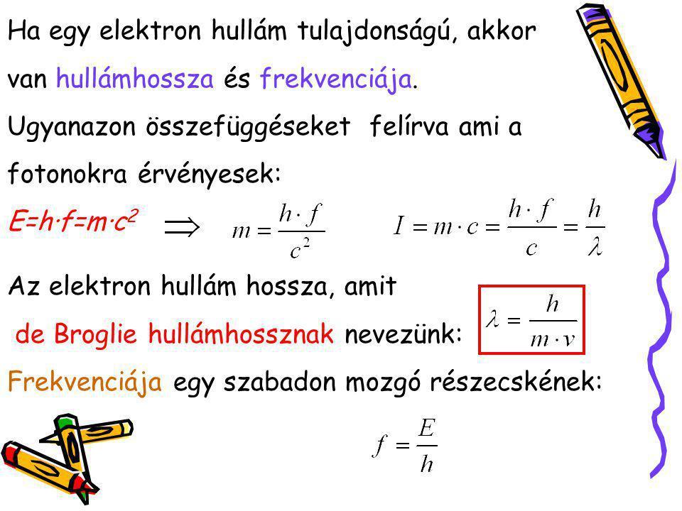 Ha egy elektron hullám tulajdonságú, akkor van hullámhossza és frekvenciája. Ugyanazon összefüggéseket felírva ami a fotonokra érvényesek: E=h∙f=m·c 2