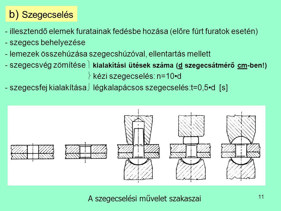11 - illesztendő elemek furatainak fedésbe hozása (előre fúrt furatok esetén) - szegecs behelyezése - lemezek összehúzása szegecshúzóval, ellentartás mellett - szegecsvég zömítése  kialakítási ütések száma (d szegecsátmérő cm-ben!)  kézi szegecselés: n=10•d - szegecsfej kialakítása  légkalapácsos szegecselés:t=0,5•d [s] A szegecselési művelet szakaszai b) Szegecselés