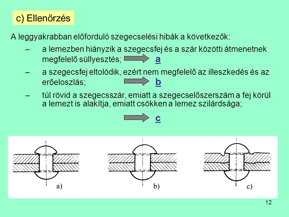 12 A leggyakrabban előforduló szegecselési hibák a következők: –a lemezben hiányzik a szegecsfej és a szár közötti átmenetnek megfelelő süllyesztés; a –a szegecsfej eltolódik, ezért nem megfelelő az illeszkedés és az erőeloszlás; b –túl rövid a szegecsszár, emiatt a szegecselőszerszám a fej körül a lemezt is alakítja, emiatt csökken a lemez szilárdsága; c c) Ellenőrzés