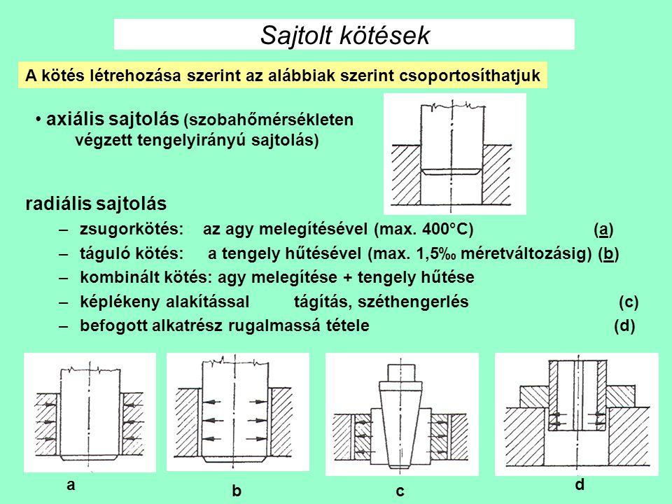 25 radiális sajtolás –zsugorkötés: az agy melegítésével (max.