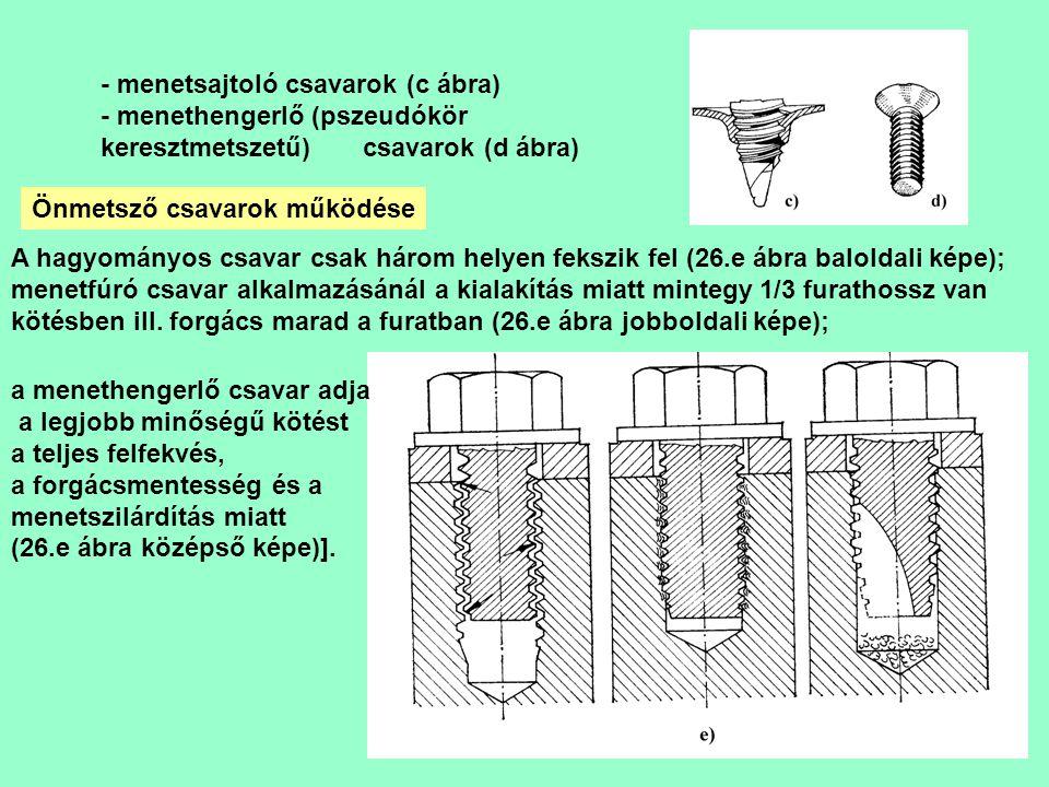 29 A hagyományos csavar csak három helyen fekszik fel (26.e ábra baloldali képe); menetfúró csavar alkalmazásánál a kialakítás miatt mintegy 1/3 furathossz van kötésben ill.