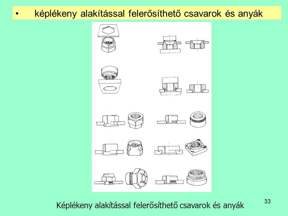 33 •képlékeny alakítással felerősíthető csavarok és anyák Képlékeny alakítással felerősíthető csavarok és anyák