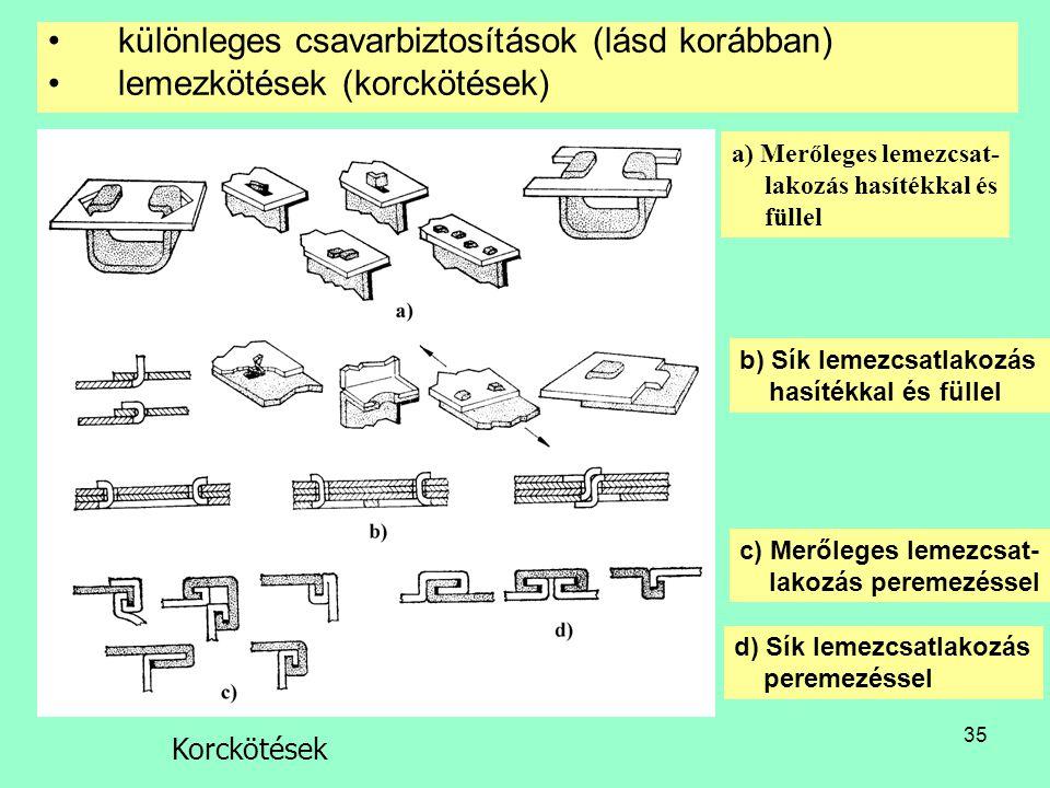 35 •különleges csavarbiztosítások (lásd korábban) •lemezkötések (korckötések) Korckötések a) Merőleges lemezcsat- lakozás hasítékkal és füllel b) Sík lemezcsatlakozás hasítékkal és füllel c) Merőleges lemezcsat- lakozás peremezéssel d) Sík lemezcsatlakozás peremezéssel