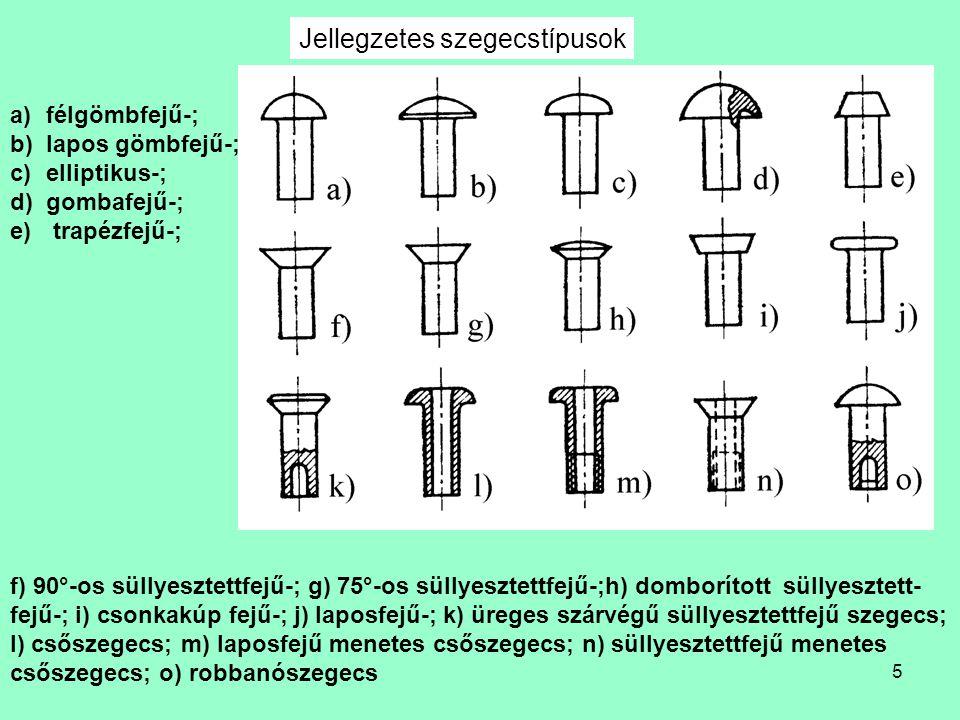 5 f) 90°-os süllyesztettfejű-; g) 75°-os süllyesztettfejű-;h) domborított süllyesztett- fejű-; i) csonkakúp fejű-; j) laposfejű-; k) üreges szárvégű süllyesztettfejű szegecs; l) csőszegecs; m) laposfejű menetes csőszegecs; n) süllyesztettfejű menetes csőszegecs; o) robbanószegecs Jellegzetes szegecstípusok a)félgömbfejű-; b)lapos gömbfejű-; c)elliptikus-; d)gombafejű-; e) trapézfejű-;