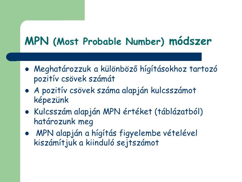 MPN (Most Probable Number) módszer  Meghatározzuk a különböző hígításokhoz tartozó pozitív csövek számát  A pozitív csövek száma alapján kulcsszámot képezünk  Kulcsszám alapján MPN értéket (táblázatból) határozunk meg  MPN alapján a hígítás figyelembe vételével kiszámítjuk a kiinduló sejtszámot