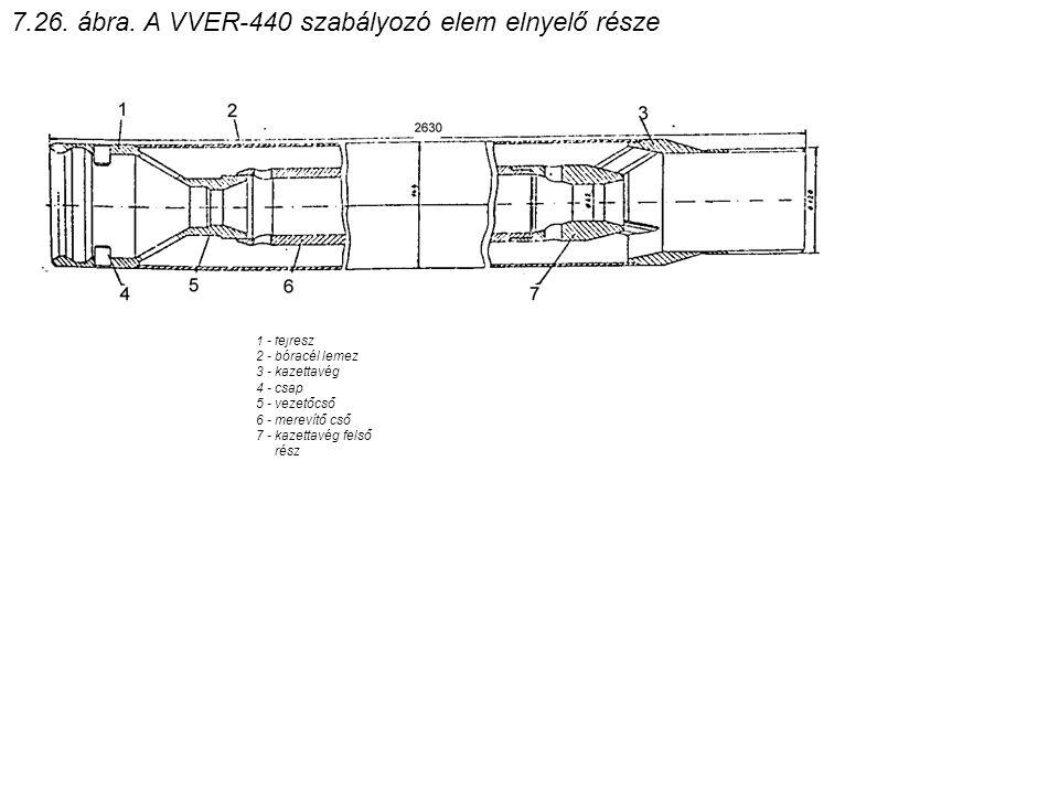 7.26. ábra. A VVER-440 szabályozó elem elnyelő része 1 - fejrész 2 - bóracél lemez 3 - kazettavég 4 - csap 5 - vezetőcső 6 - merevítő cső 7 - kazettav