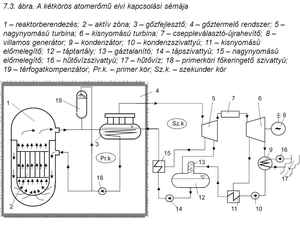 7.3. ábra. A kétkörös atomerőmű elvi kapcsolási sémája 1 – reaktorberendezés; 2 – aktív zóna; 3 – gőzfejlesztő; 4 – gőztermelő rendszer; 5 – nagynyomá
