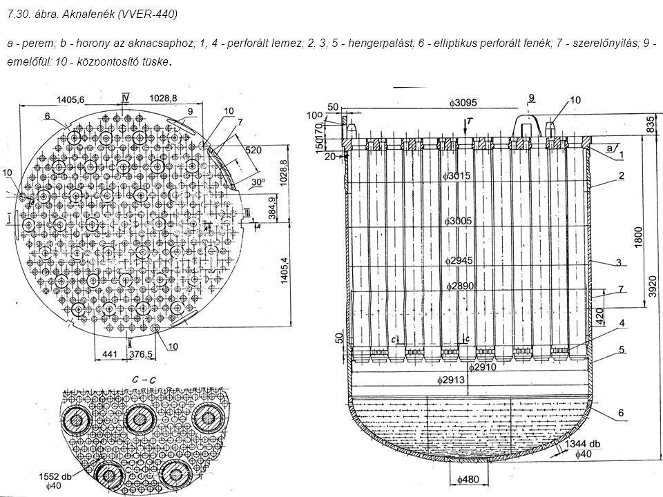 7.30. ábra. Aknafenék (VVER-440) a - perem; b - horony az aknacsaphoz; 1, 4 - perforált lemez; 2, 3, 5 - hengerpalást; 6 - elliptikus perforált fenék;