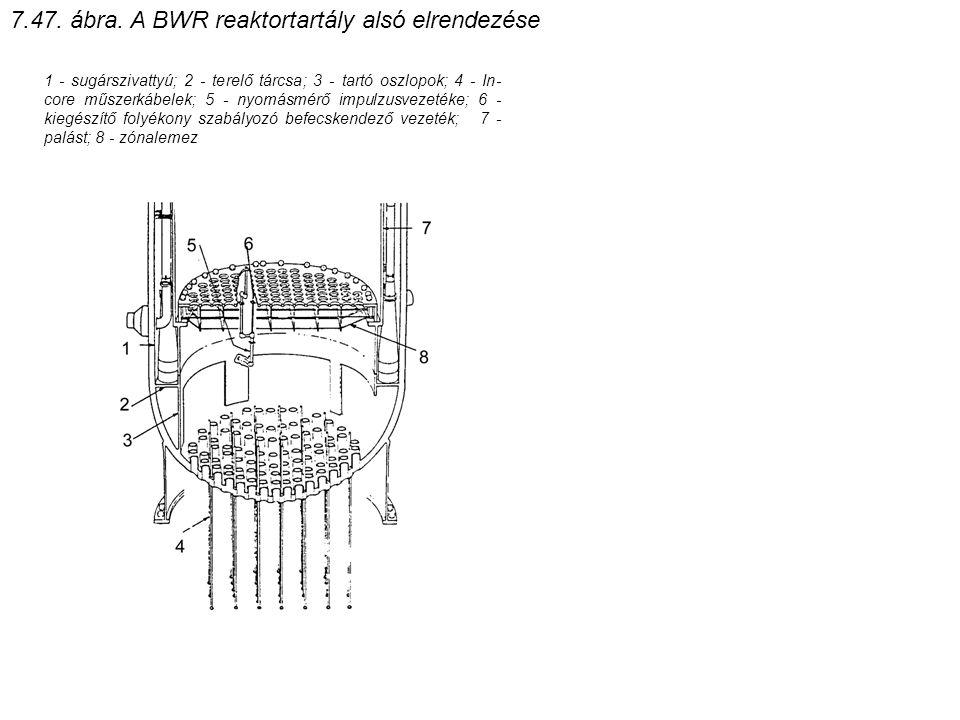 7.47. ábra. A BWR reaktortartály alsó elrendezése 1 - sugárszivattyú; 2 - terelő tárcsa; 3 - tartó oszlopok; 4 - In- core műszerkábelek; 5 - nyomásm