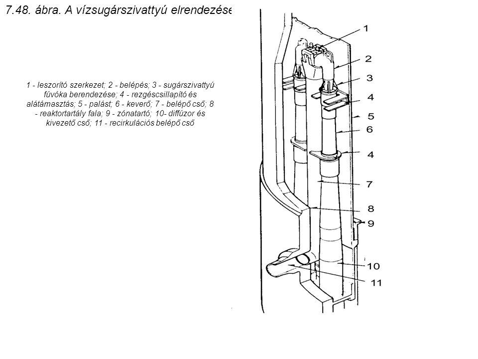 1 - leszorító szerkezet; 2 - belépés; 3 - sugárszivattyú fúvóka berendezése; 4 - rezgéscsillapító és alátámasztás; 5 - palást; 6 - keverő; 7 - belépő